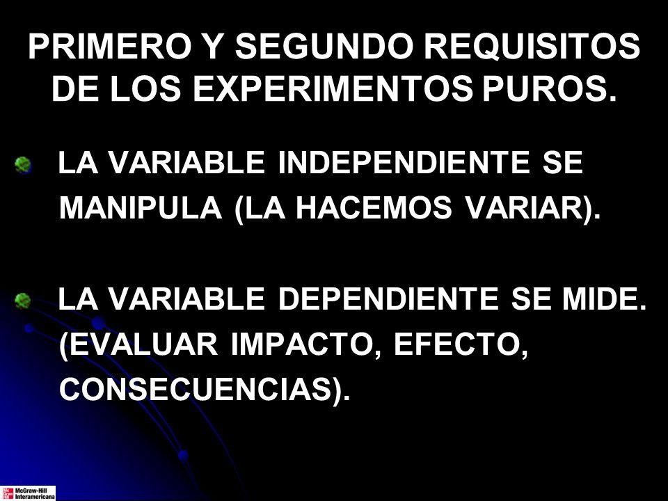 PRIMERO Y SEGUNDO REQUISITOS DE LOS EXPERIMENTOS PUROS.