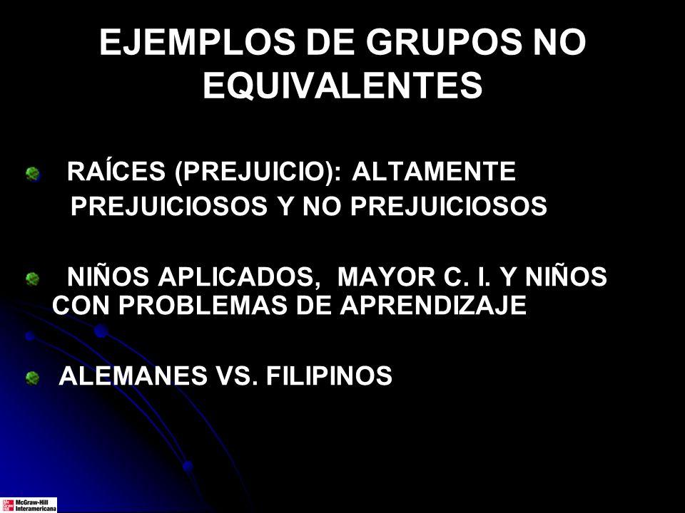 EJEMPLOS DE GRUPOS NO EQUIVALENTES