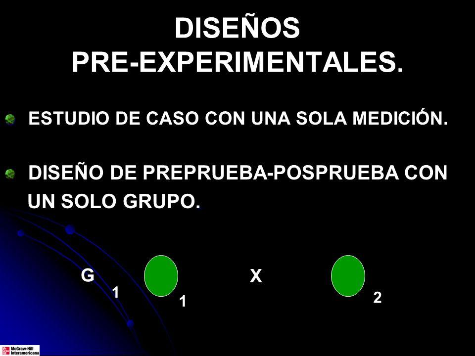DISEÑOS PRE-EXPERIMENTALES.