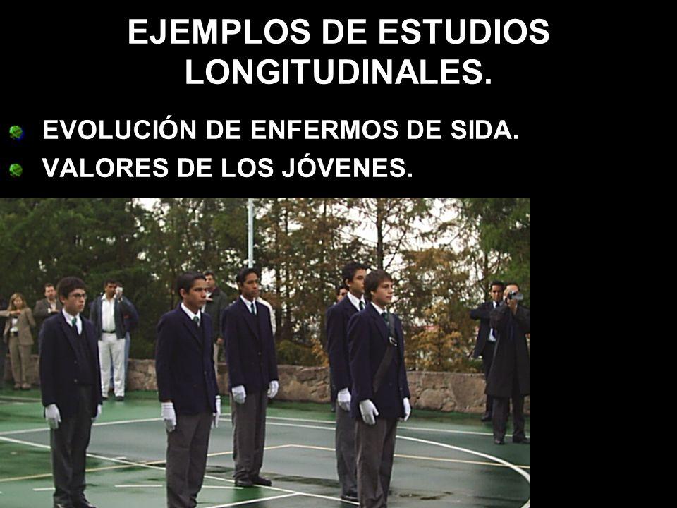 EJEMPLOS DE ESTUDIOS LONGITUDINALES.