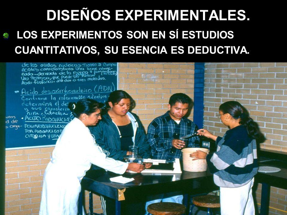 DISEÑOS EXPERIMENTALES.