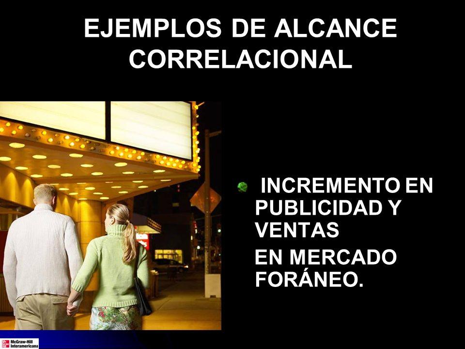 EJEMPLOS DE ALCANCE CORRELACIONAL