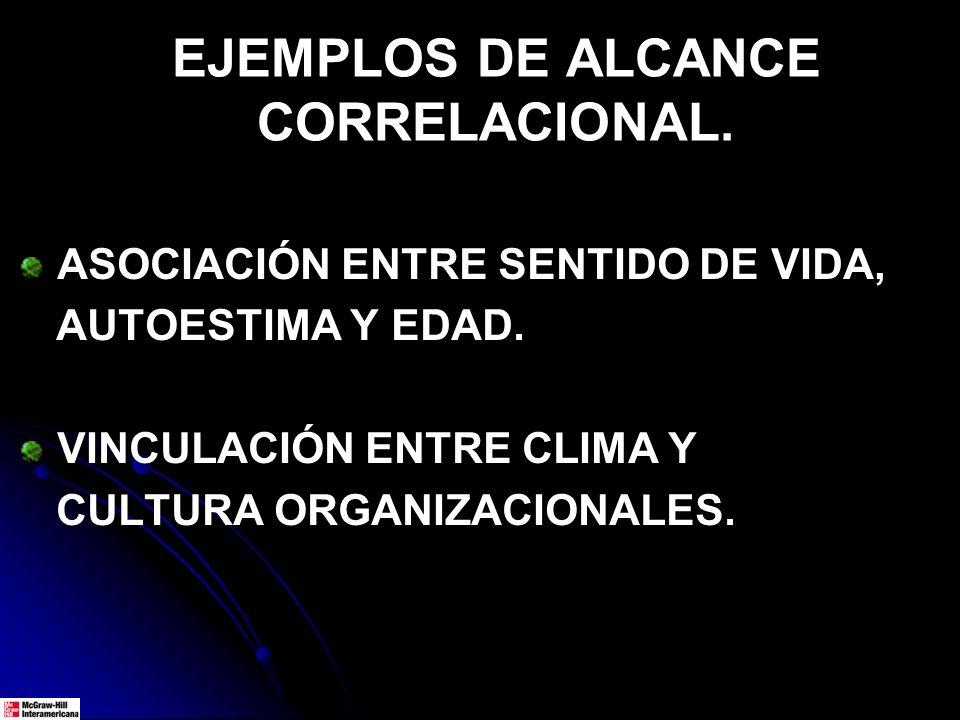 EJEMPLOS DE ALCANCE CORRELACIONAL.