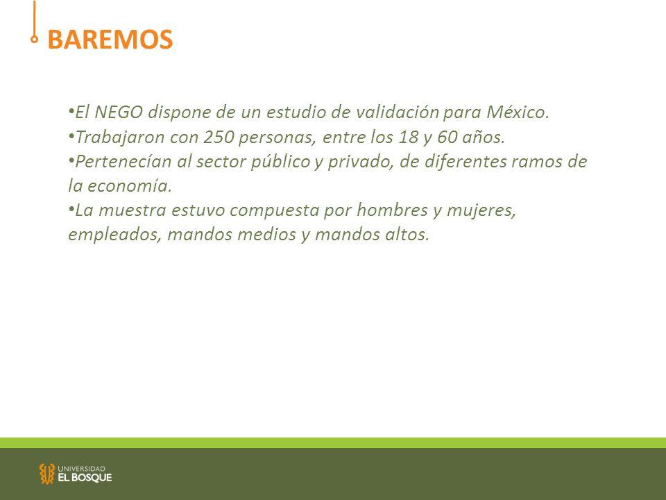 BAREMOS El NEGO dispone de un estudio de validación para México.