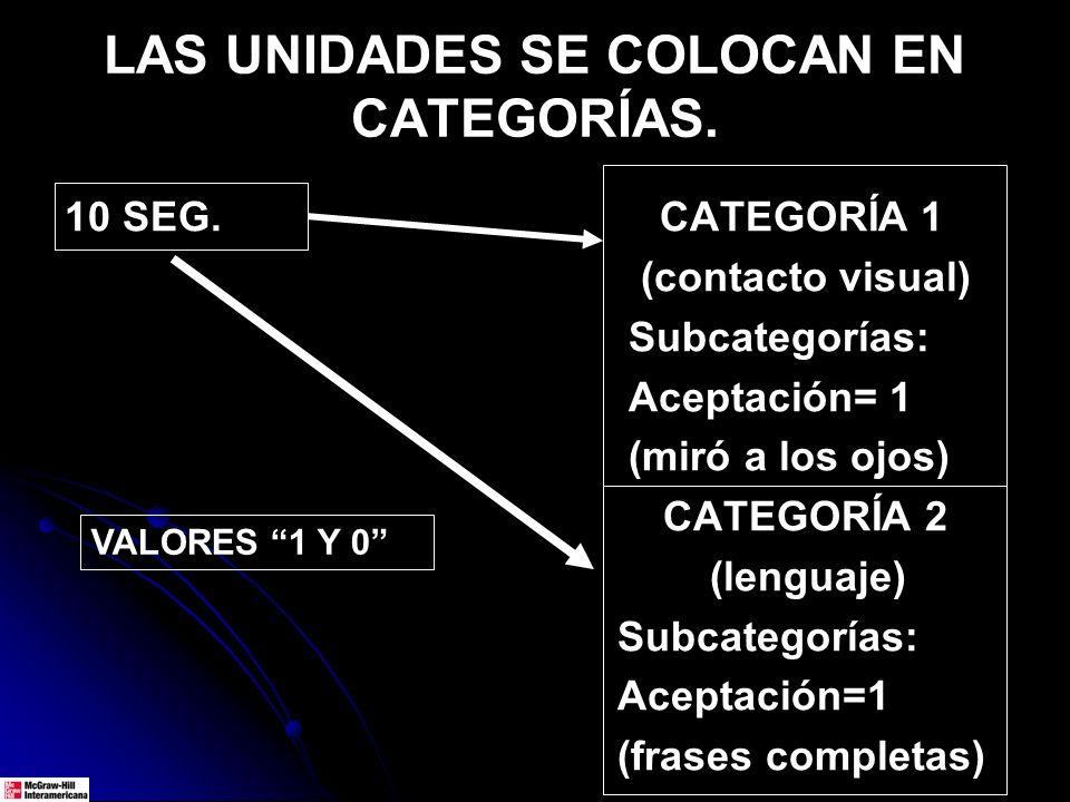 LAS UNIDADES SE COLOCAN EN CATEGORÍAS.
