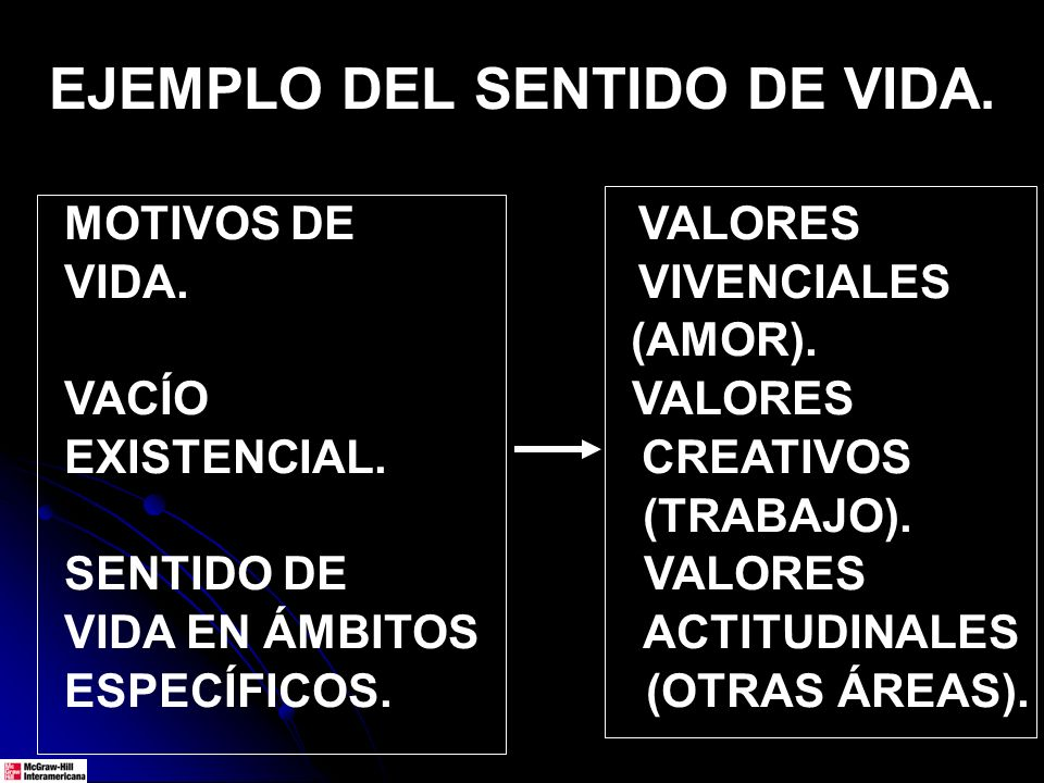 EJEMPLO DEL SENTIDO DE VIDA.