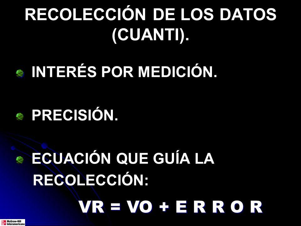 RECOLECCIÓN DE LOS DATOS (CUANTI).