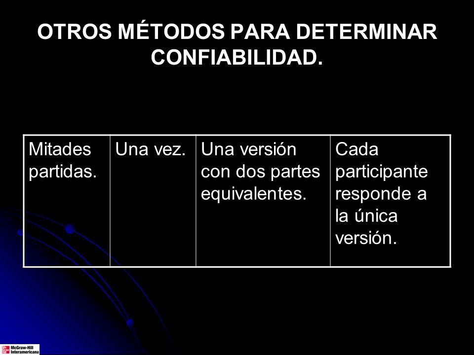 OTROS MÉTODOS PARA DETERMINAR CONFIABILIDAD.
