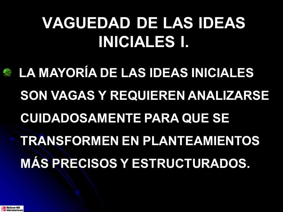 VAGUEDAD DE LAS IDEAS INICIALES I.