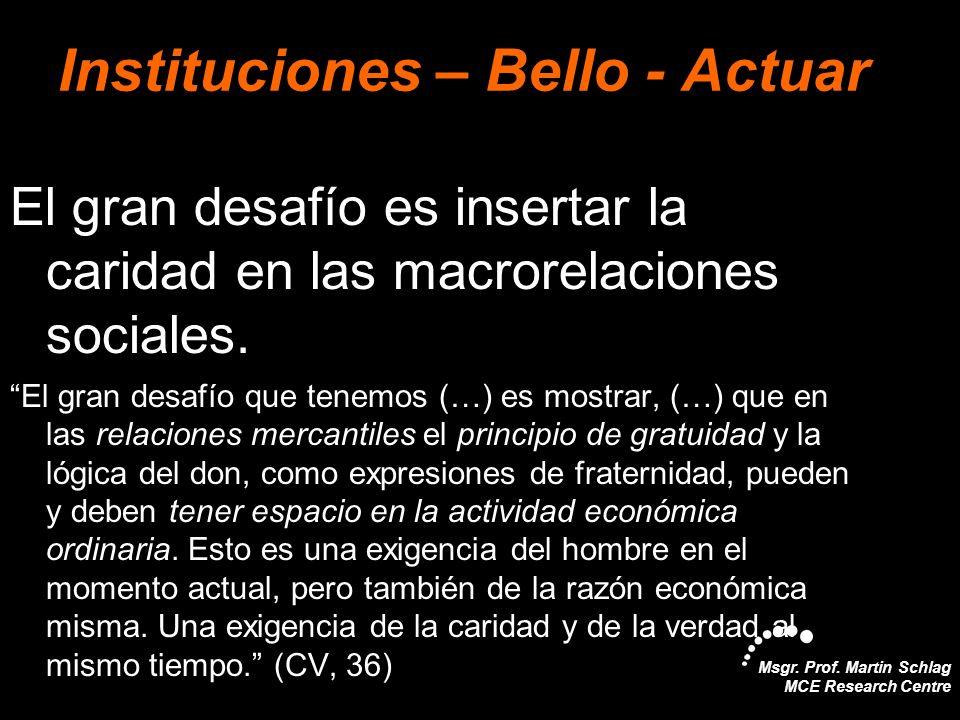 Instituciones – Bello - Actuar