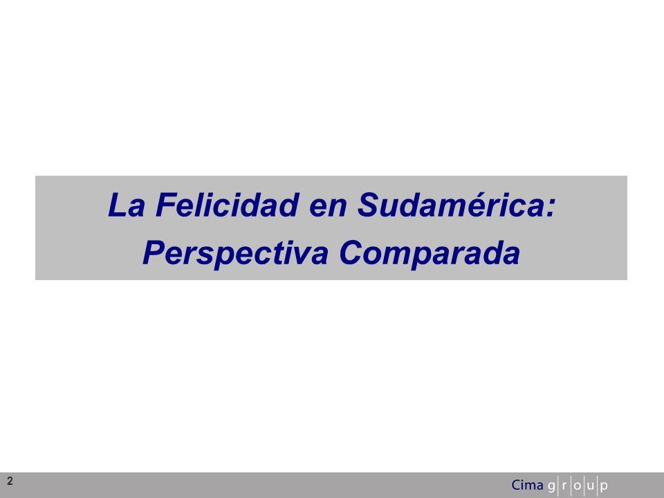 La Felicidad en Sudamérica: Perspectiva Comparada