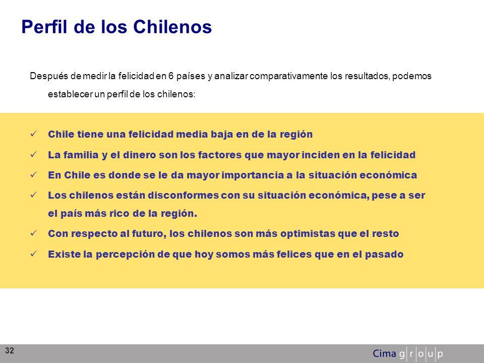 Perfil de los Chilenos