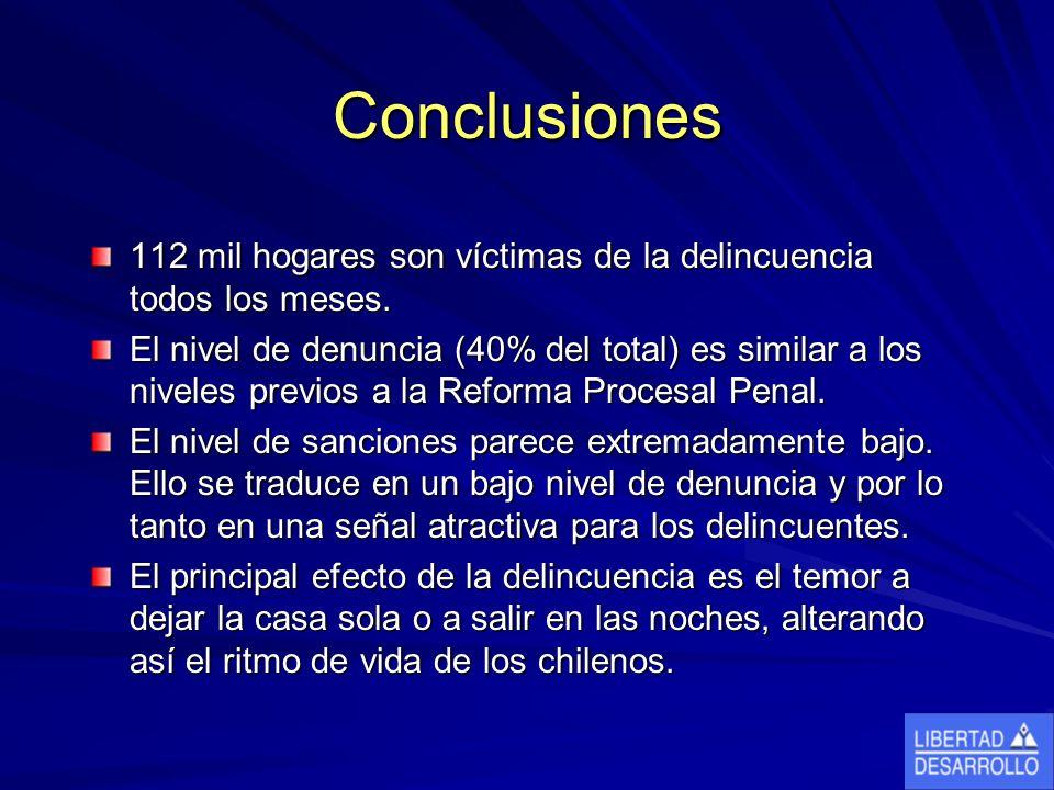 Conclusiones 112 mil hogares son víctimas de la delincuencia todos los meses.