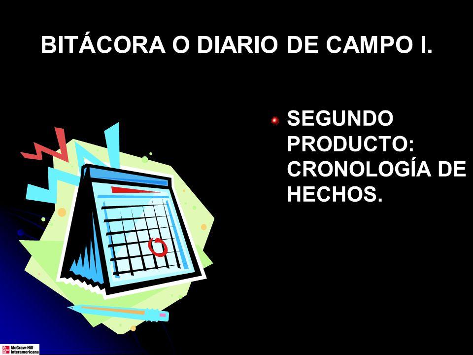 BITÁCORA O DIARIO DE CAMPO I.