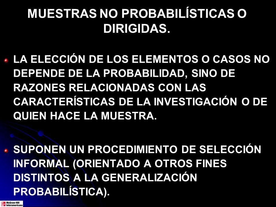 MUESTRAS NO PROBABILÍSTICAS O DIRIGIDAS.