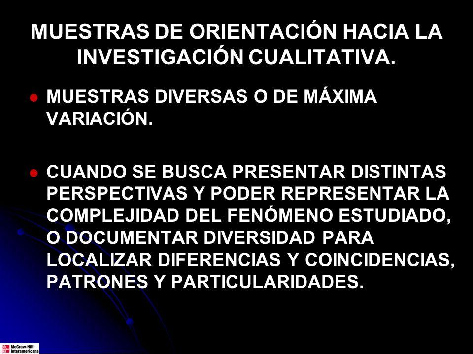 MUESTRAS DE ORIENTACIÓN HACIA LA INVESTIGACIÓN CUALITATIVA.