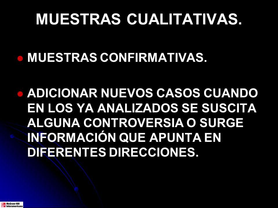 MUESTRAS CUALITATIVAS.