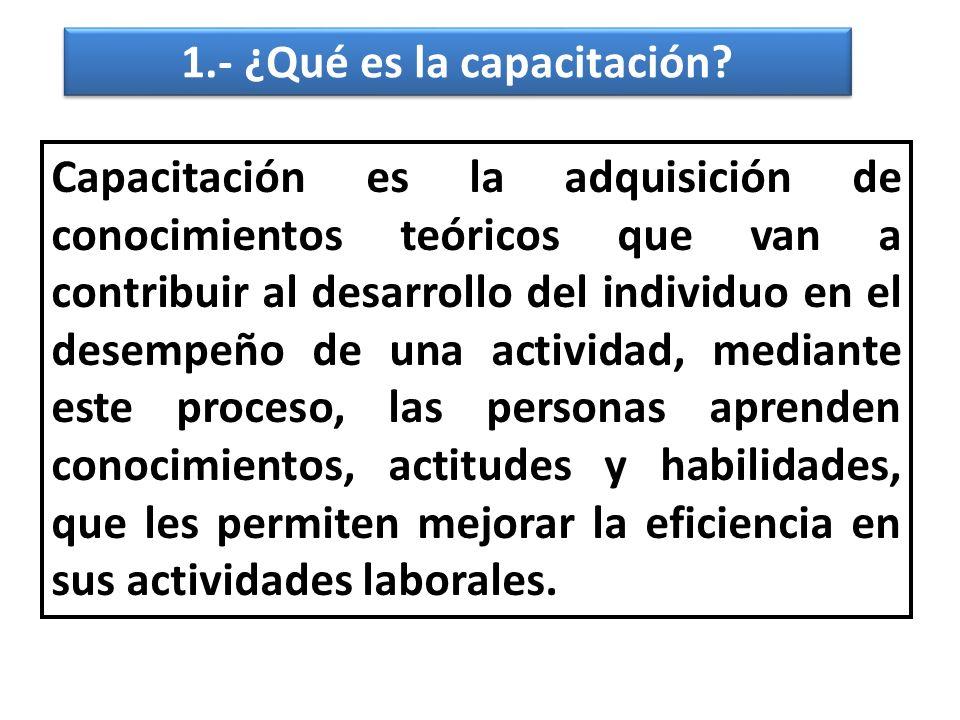 1.- ¿Qué es la capacitación