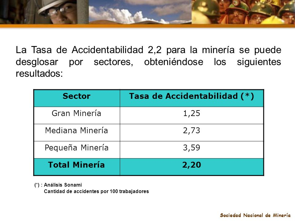 Tasa de Accidentabilidad (*) Sociedad Nacional de Minería