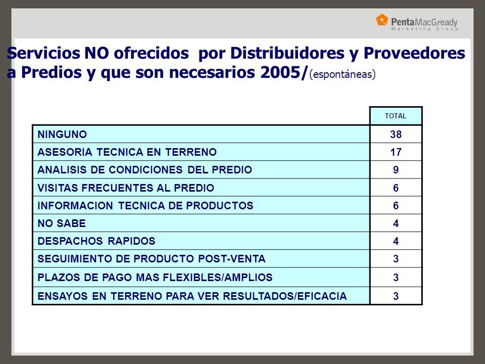 Servicios NO ofrecidos por Distribuidores y Proveedores a Predios y que son necesarios 2005/(espontáneas)