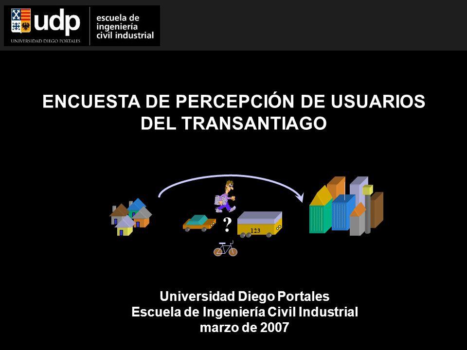 ENCUESTA DE PERCEPCIÓN DE USUARIOS DEL TRANSANTIAGO