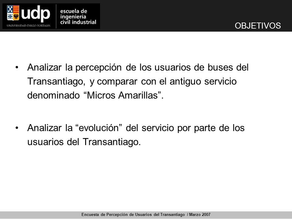 OBJETIVOS Analizar la percepción de los usuarios de buses del Transantiago, y comparar con el antiguo servicio denominado Micros Amarillas .