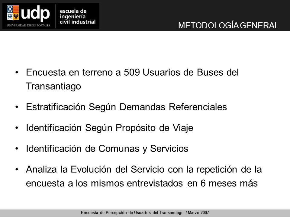 Encuesta en terreno a 509 Usuarios de Buses del Transantiago