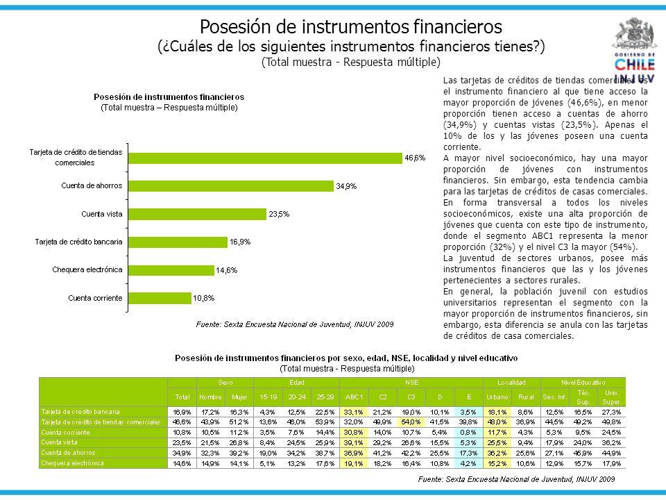 Posesión de instrumentos financieros