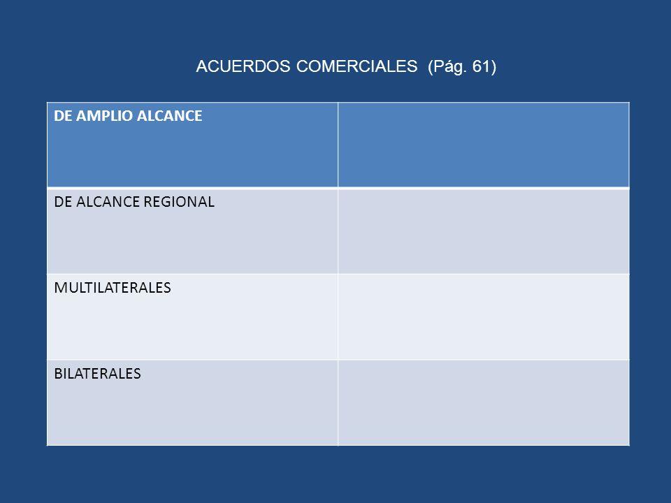 ACUERDOS COMERCIALES (Pág. 61)