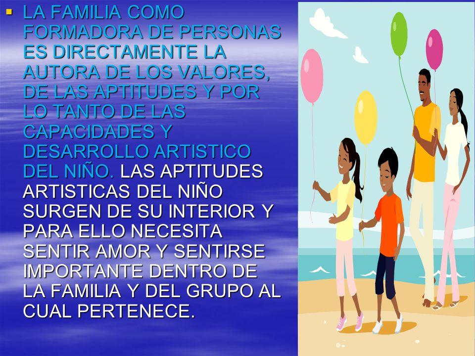 LA FAMILIA COMO FORMADORA DE PERSONAS ES DIRECTAMENTE LA AUTORA DE LOS VALORES, DE LAS APTITUDES Y POR LO TANTO DE LAS CAPACIDADES Y DESARROLLO ARTISTICO DEL NIÑO.