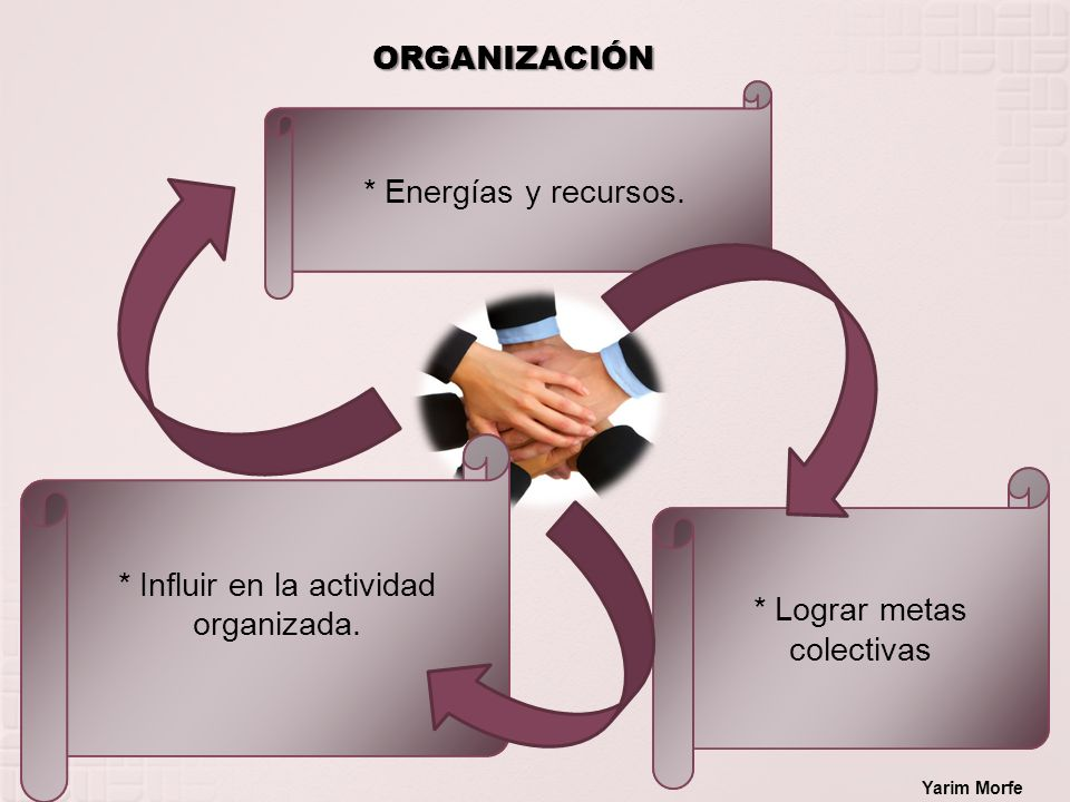 * Influir en la actividad organizada. * Lograr metas colectivas