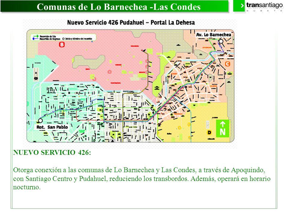 Comunas de Lo Barnechea -Las Condes