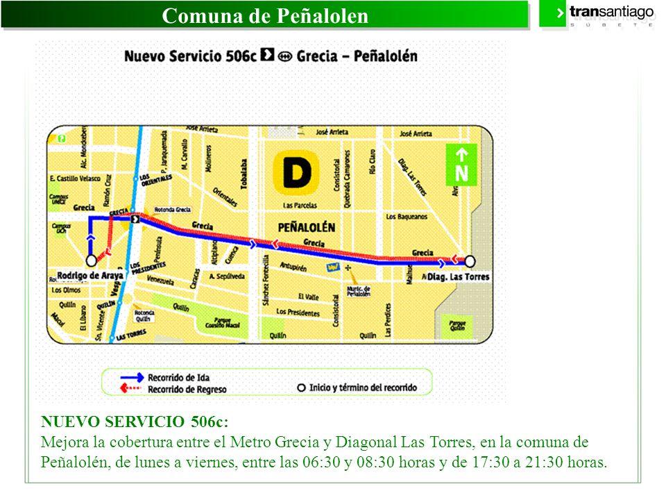 Comuna de Peñalolen NUEVO SERVICIO 506c: