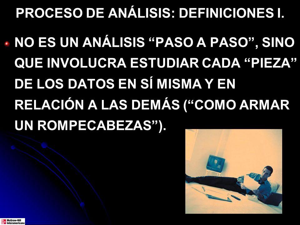 PROCESO DE ANÁLISIS: DEFINICIONES I.