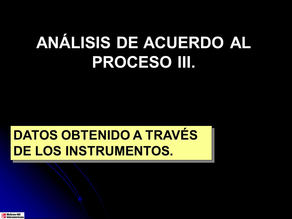 ANÁLISIS DE ACUERDO AL PROCESO III.