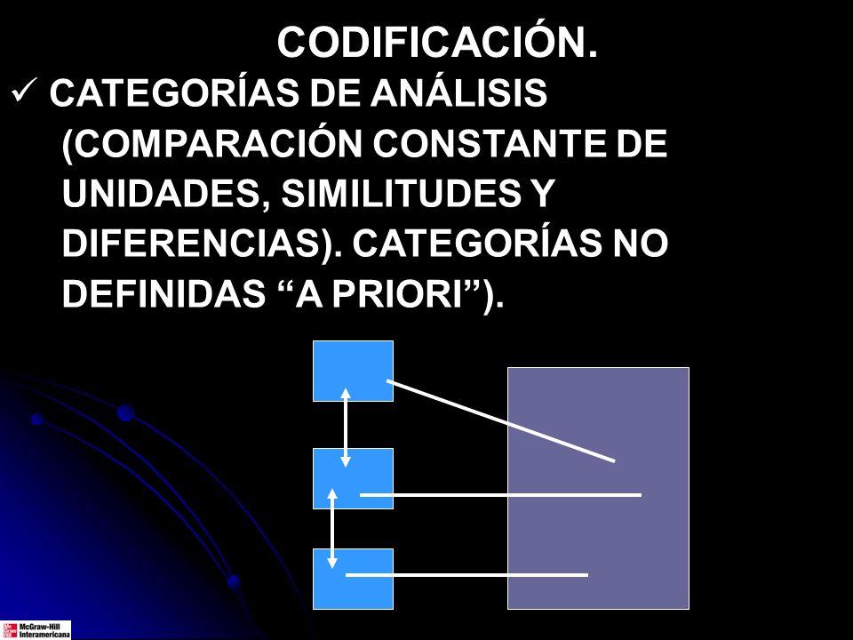 Hernández Sampieri (c) 2006. Derechos reservados McGraw-HIll
