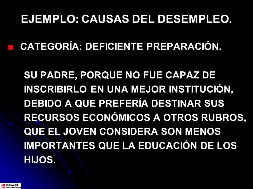 EJEMPLO: CAUSAS DEL DESEMPLEO.