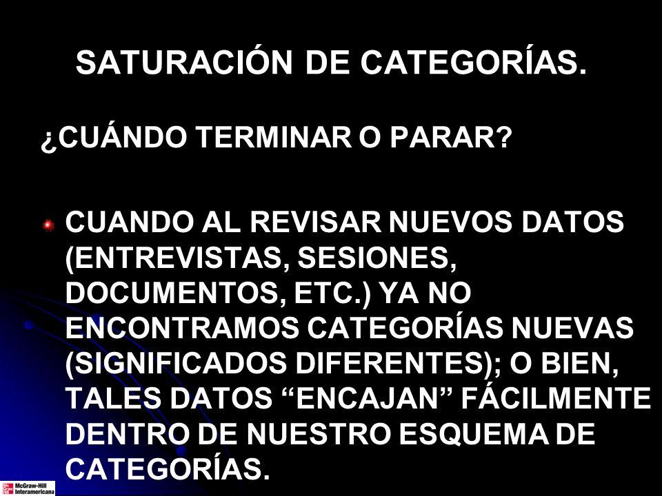 SATURACIÓN DE CATEGORÍAS.