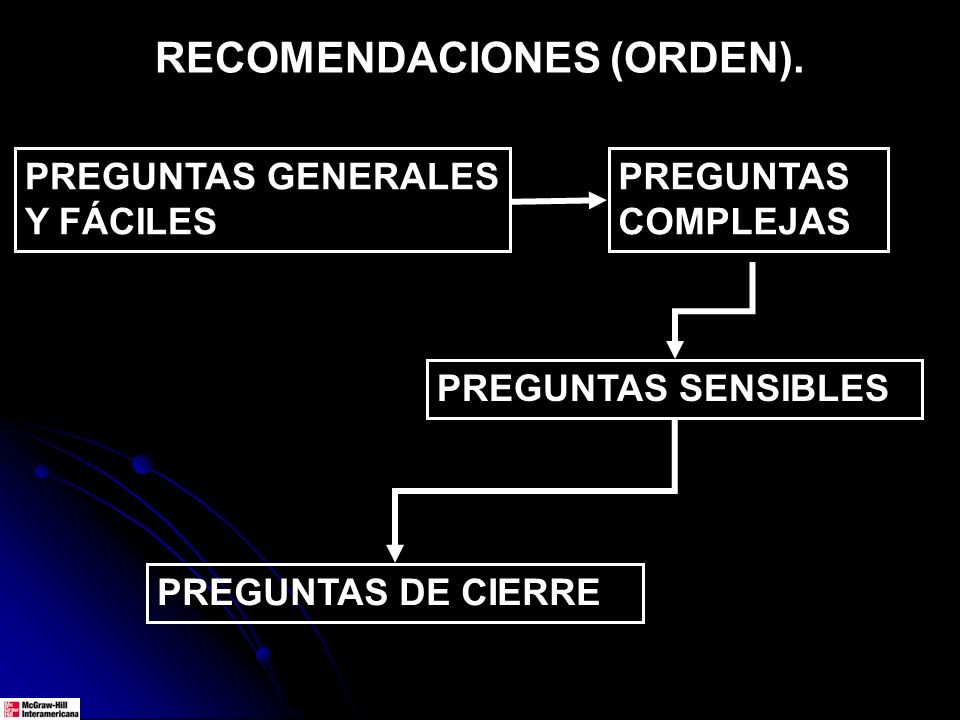 RECOMENDACIONES (ORDEN).