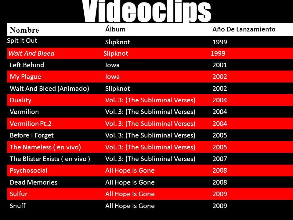 Videoclips Nombre Álbum Año De Lanzamiento Spit It Out Slipknot 1999