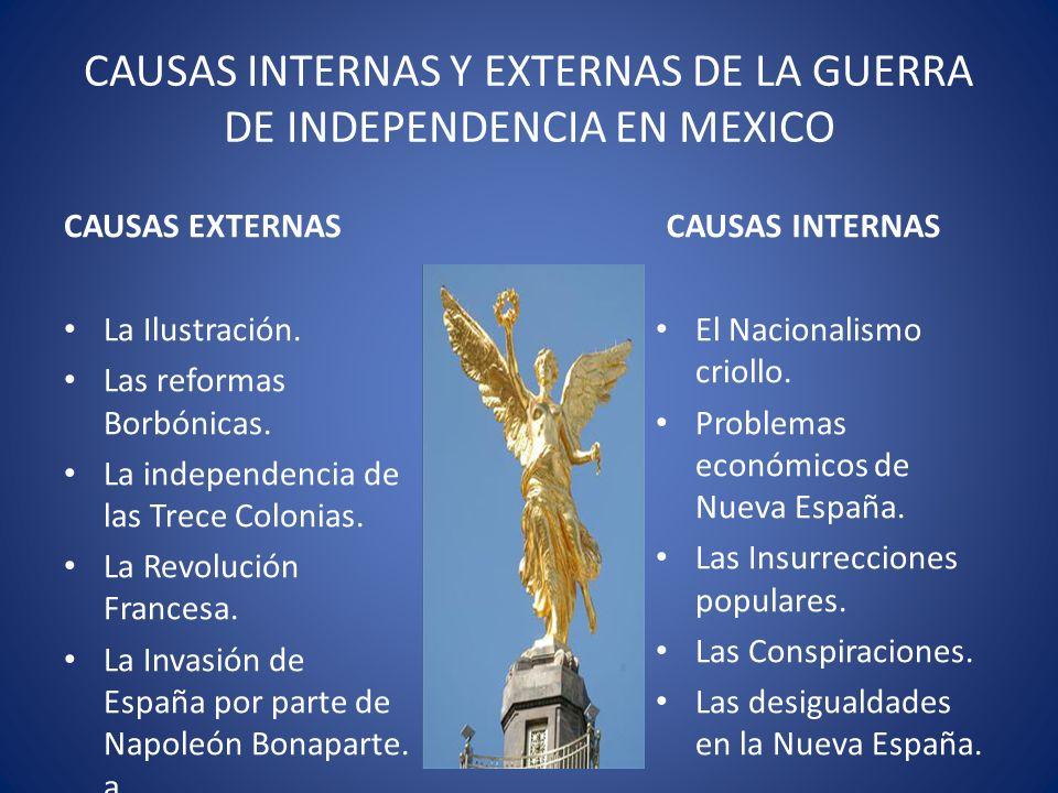 CAUSAS INTERNAS Y EXTERNAS DE LA GUERRA DE INDEPENDENCIA EN MEXICO