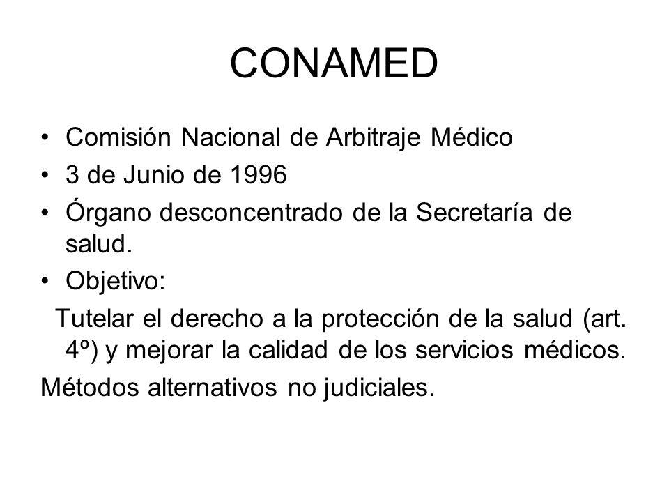 CONAMED Comisión Nacional de Arbitraje Médico 3 de Junio de 1996