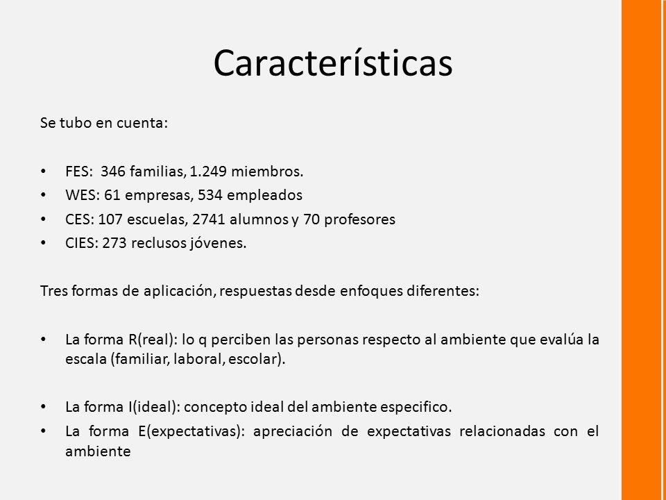 Características Se tubo en cuenta: FES: 346 familias, 1.249 miembros.