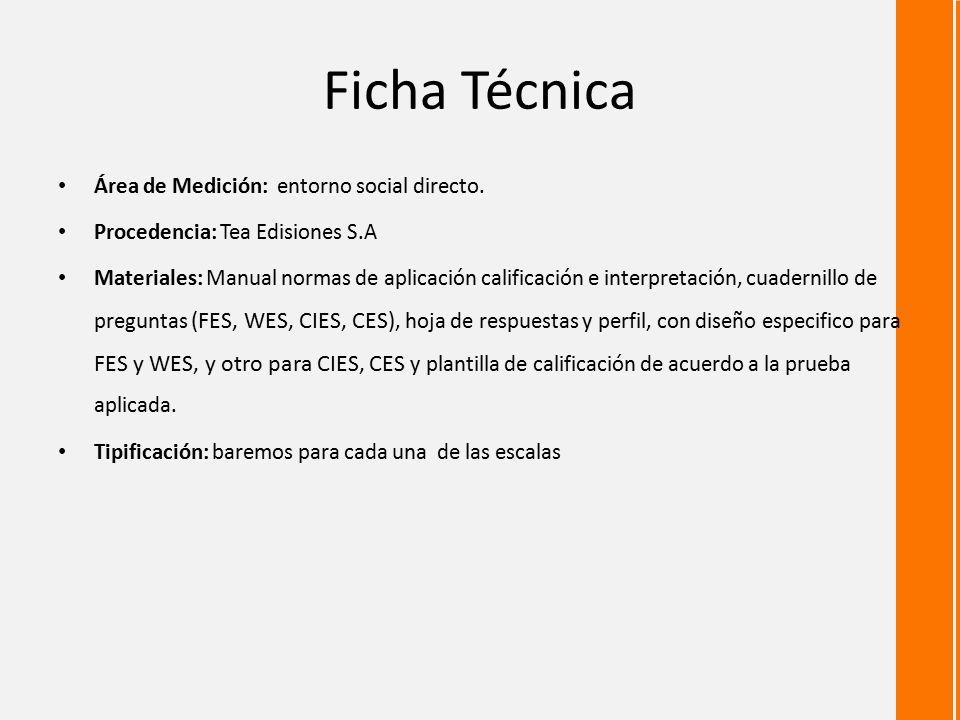 Ficha Técnica Área de Medición: entorno social directo.