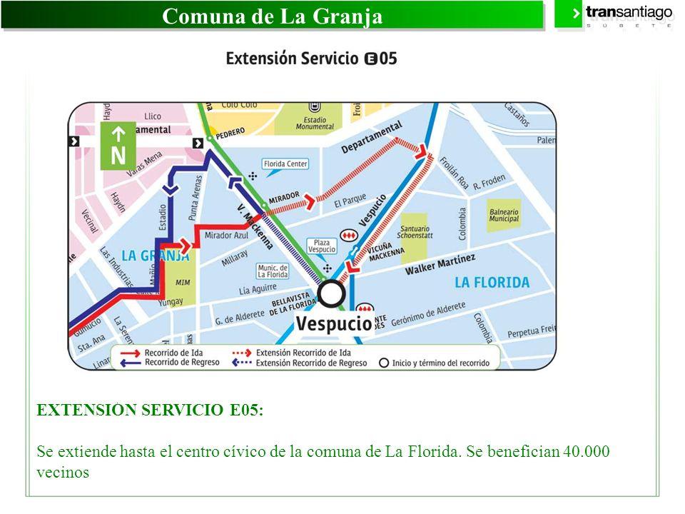 Comuna de La Granja EXTENSIÓN SERVICIO E05: