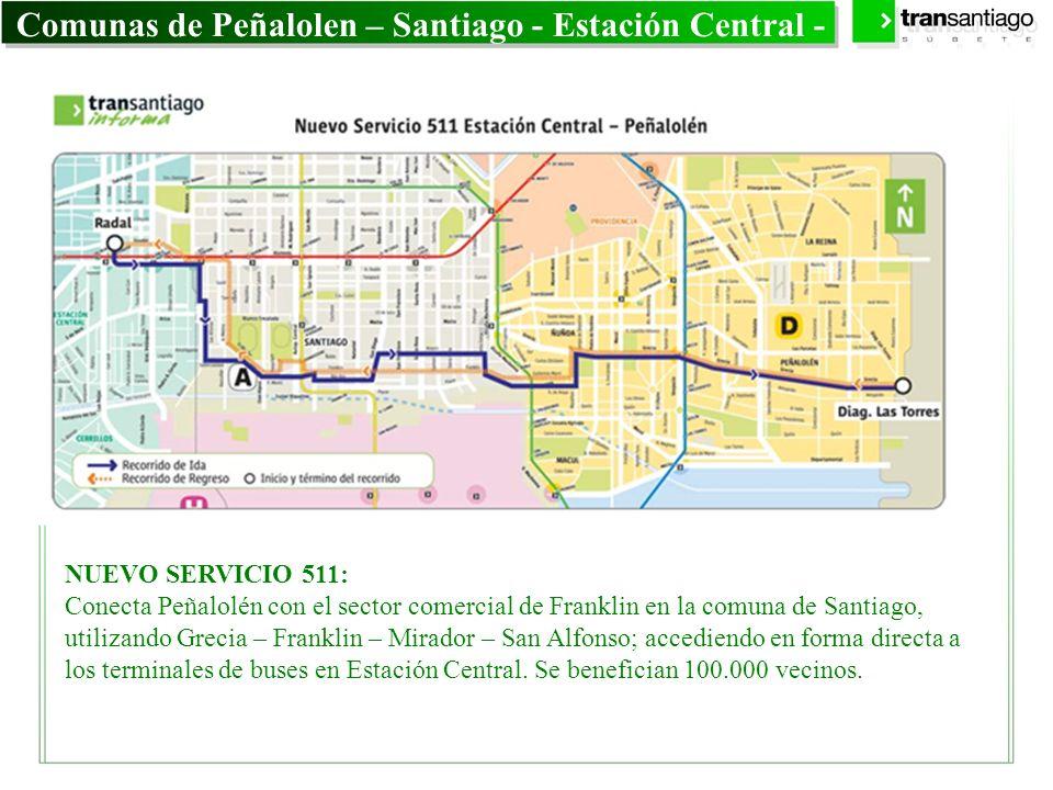 Comunas de Peñalolen – Santiago - Estación Central -