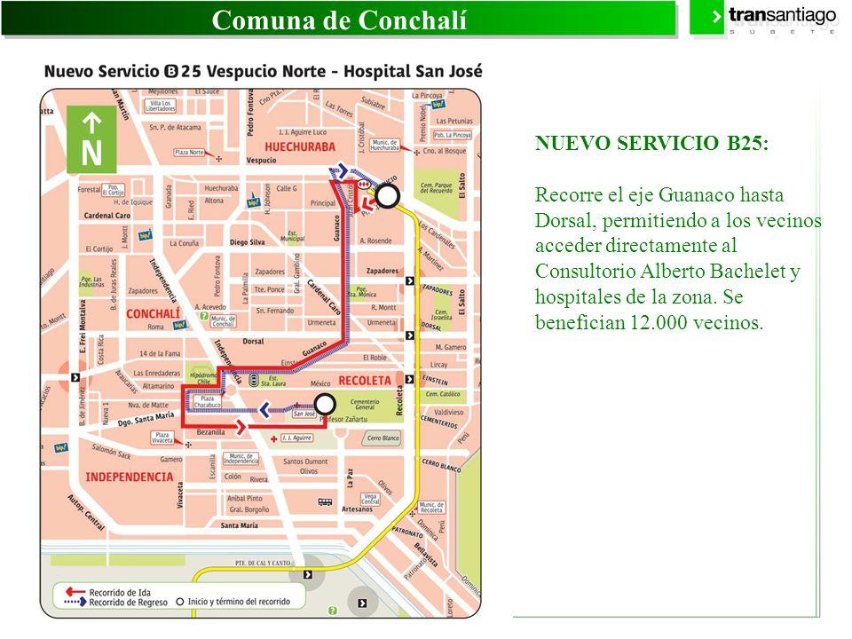 Comuna de Conchalí NUEVO SERVICIO B25: