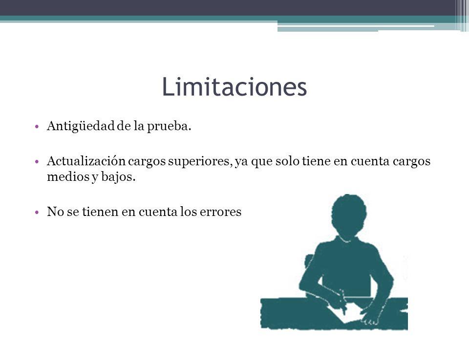 Limitaciones Antigüedad de la prueba.