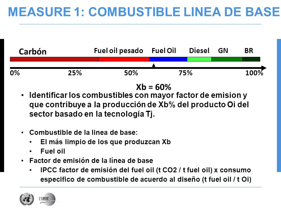 MEASURE 1: COMBUSTIBLE LINEA DE BASE