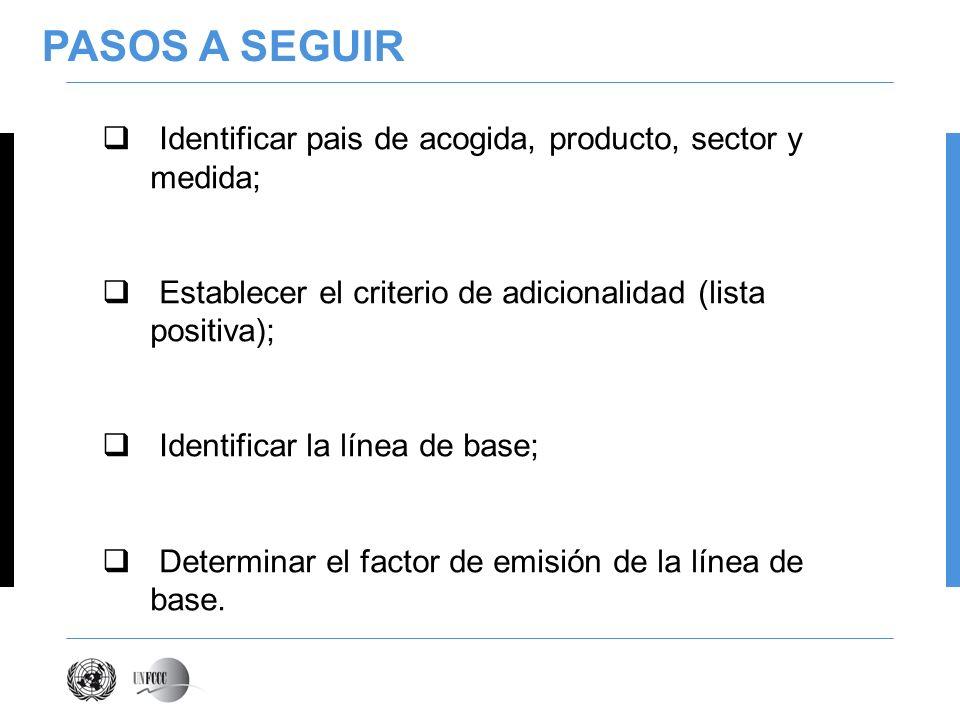 PASOS A SEGUIR Identificar pais de acogida, producto, sector y medida;